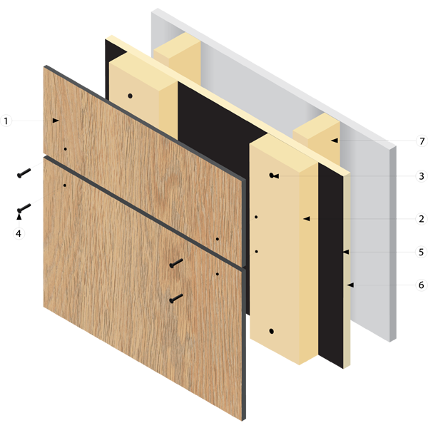 Trespa Wall Panel System : Wood battens with trespa meteon on framing